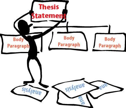 Basics of essay writing - Thesis
